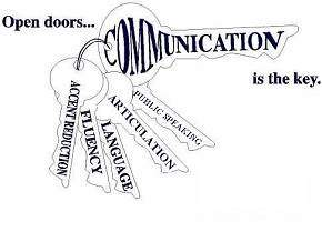 Spoken English India: Communication Skills